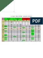 Liga Record 00-01