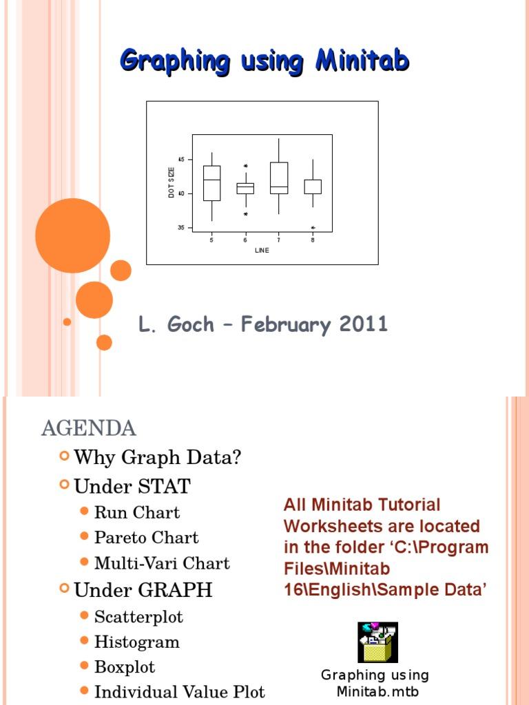 2 graphing using minitab histogram scatter plot nvjuhfo Images