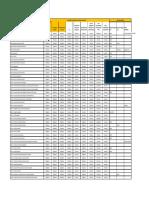 Documentación Que Debes Subir en La Aplicación on-line (1)