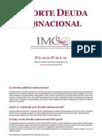 2015 Reporte Deuda Subnacional