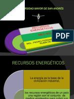 Recursos Energéticos de Bolivia