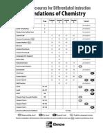 Foundations.Chemistry.Chptr.resources.pdf