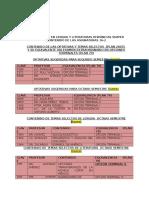 Contenido de Las Asignaturas Hispánicas Sua 16-2