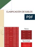 Clasificaci+¦n de Suelos