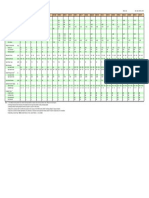 EHB Basic Spec Metric 120208