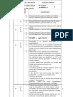 Planificación lenguaje IIIº 2015