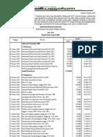 Laporan Keuangan DKM Januari 2010