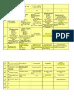 Anatomy Quarter 4 Schedule 2010