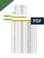 Karakteristik Dari Suatu Aliran Dengan Memakai Metode Einstein Excel