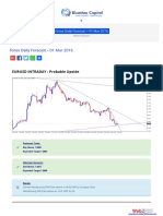 Forex Daily Forecast - 01 Mar 2016 BlueMax Capital