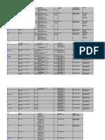 YPF - Guia de Lubricacion Nueva Linea Elaion 2012