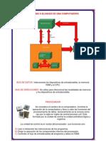 diagrama-bloques-computadora