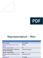Case Studies - Rep of Men
