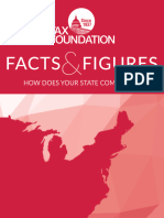Facts & Figures 2016