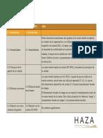 Matriz de Correlacion Principales Cambios ISO 9001 2015