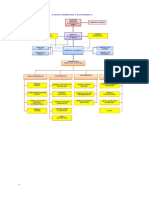 Structura Organizatorica Victoriabank La Situatia Din 01-11-2014
