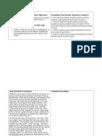 science assessments portfolio version