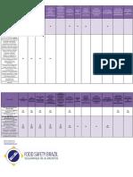 Tabela de POP ANVISA Food Safety Brazil