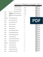 Lista de Materiales Aduccion Pozo 1, 2 y 3