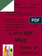 bell ringer - chemical bonds