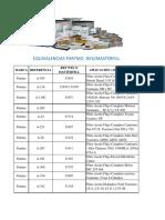 Catalogo Equivalencias Partmo Wix, Masterfill