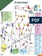 VoLTE - Complete LTE_CDMA_IMS Network