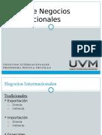 Tipos de Negocios Internacionales