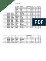 cuadro de registro