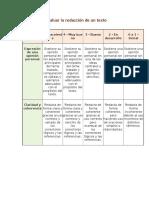Rúbrica Para Evaluar La Redacción de Un Texto Argumentativo