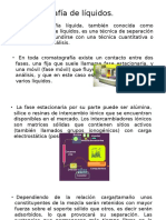 Fundamentos Cromatografia de Liquidos
