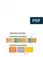 Internal Review for SOP process