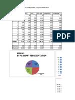 Faisal Mid Excel Graphs
