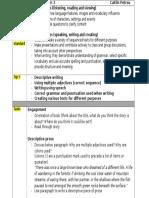 literacy unit overview v2