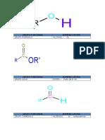 Grupo Funcional Estructuras Quimica