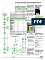 CDMA2000 1X Base Station Troubleshooting Guide