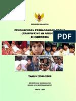 Human Trafficking Ind