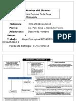 Mapa Conceptual Desarrollo i y II