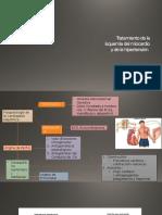 Tratamiento de La Isquemia Del Miocardio y De