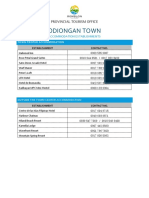 Odiongan Town Tourist Guide