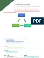 pme 800 self regulated learning- monitoring progress