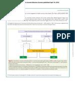 Corrigendum to 2013 ESC Guidelines on the Management of Scad Eurheartj.ehu038.Full