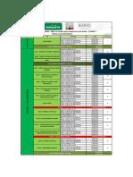 Cronograma - MBA Com Enfase Em Controladoria