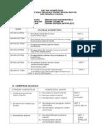 Daftar Kompetensi Tsm Dkk & Kk