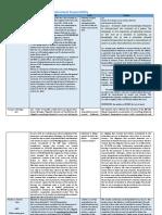 Ethics ChapterIII.docx