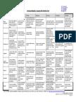 MI Suggested Activities Chart Mini Tesol 2015(1)