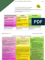 framework5  1
