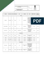 Plan de Mantenimiento Preventivo de Infraestructura 2016
