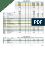 Ejecución Presupuestal Enero 2016