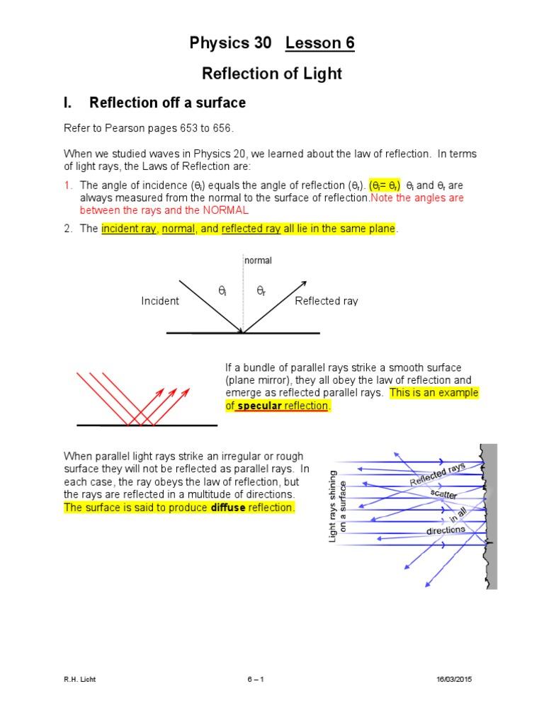 Reflection of light reflection physics radiation pooptronica