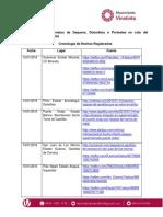 Cifras Saqueos y Detenciones en Cola Enero Febrero 2016.Docx